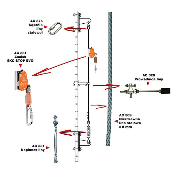 stały system instalowany na drabinach - pionowy system linowy SKC
